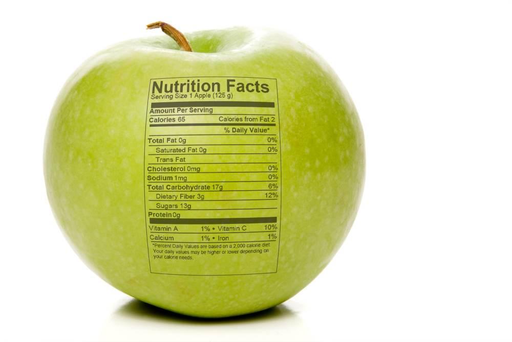 Best benefits of functional foods