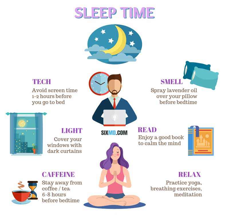 Infographic sleep 8 hours a day